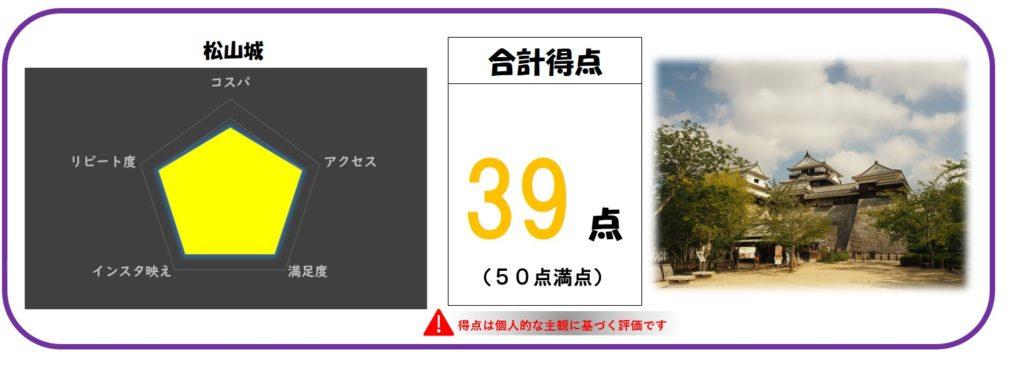 松山城レビュー