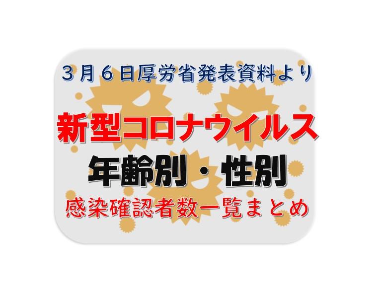 3月6日新型コロナウイルス年齢・性別まとめ