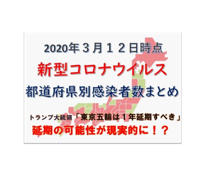 3月12日新型コロナウイルス都道府県別まとめ