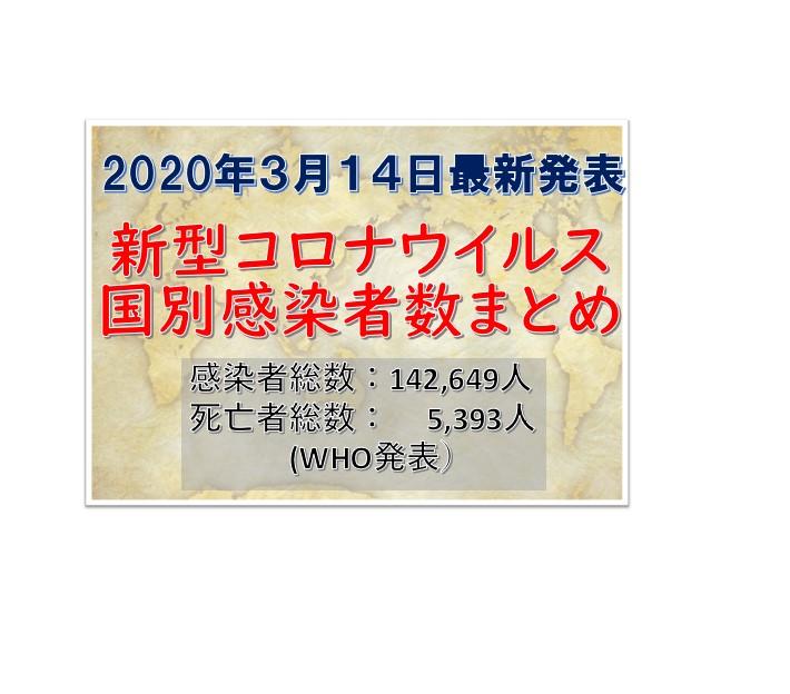 3月14日新型コロナウイルス国別まとめ