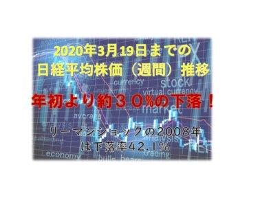 【3月19日時点】2020年日経平均株価推移(週間株価)とリーマンショック時の2008年株価比較【2019年末から約30%下げ】
