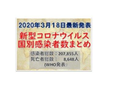 【3月18日WHO最新発表】世界国別新型コロナウイルス感染者数と死亡者数一覧まとめ