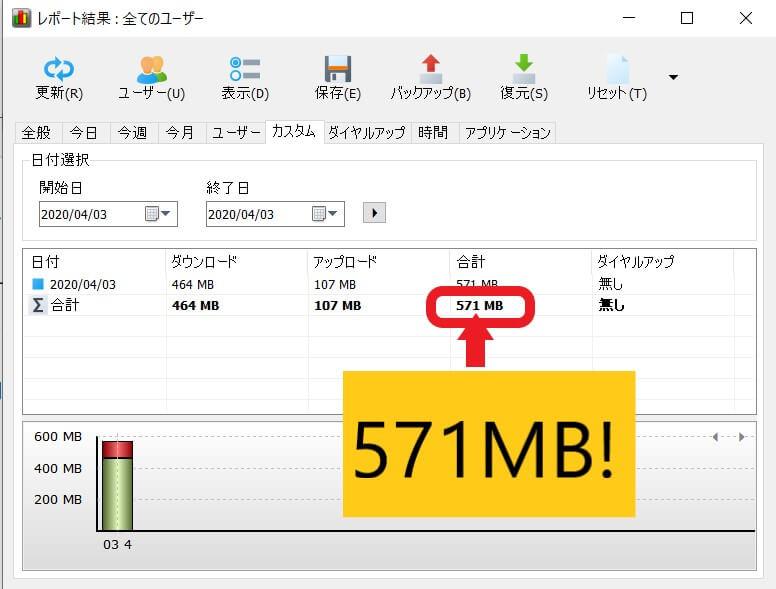 パソコンのデータ通信量